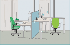 Recommendations for spaces to concentrate include  a noise masking system, motorised height adjustable desks, task lights and available windows